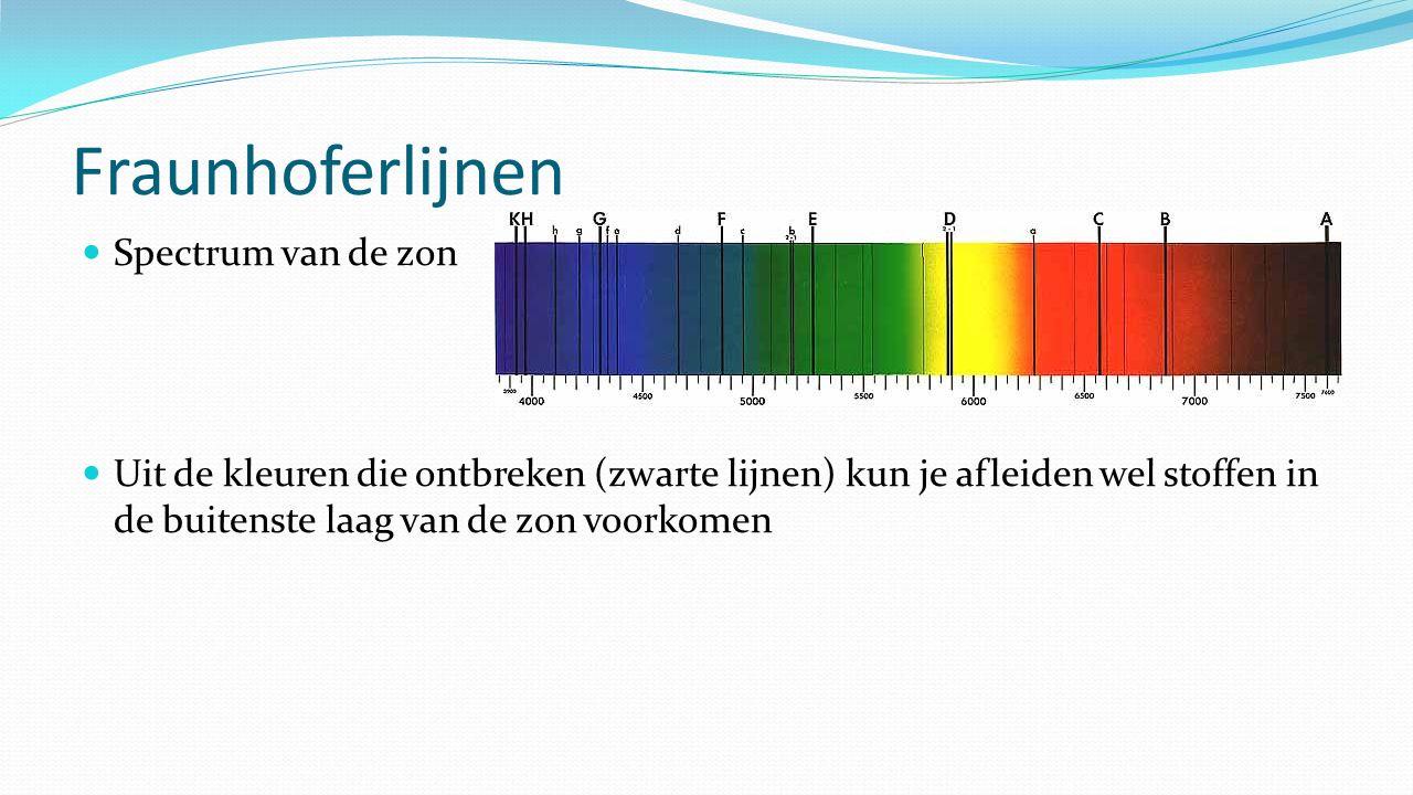 Fraunhoferlijnen Spectrum van de zon Uit de kleuren die ontbreken (zwarte lijnen) kun je afleiden wel stoffen in de buitenste laag van de zon voorkomen