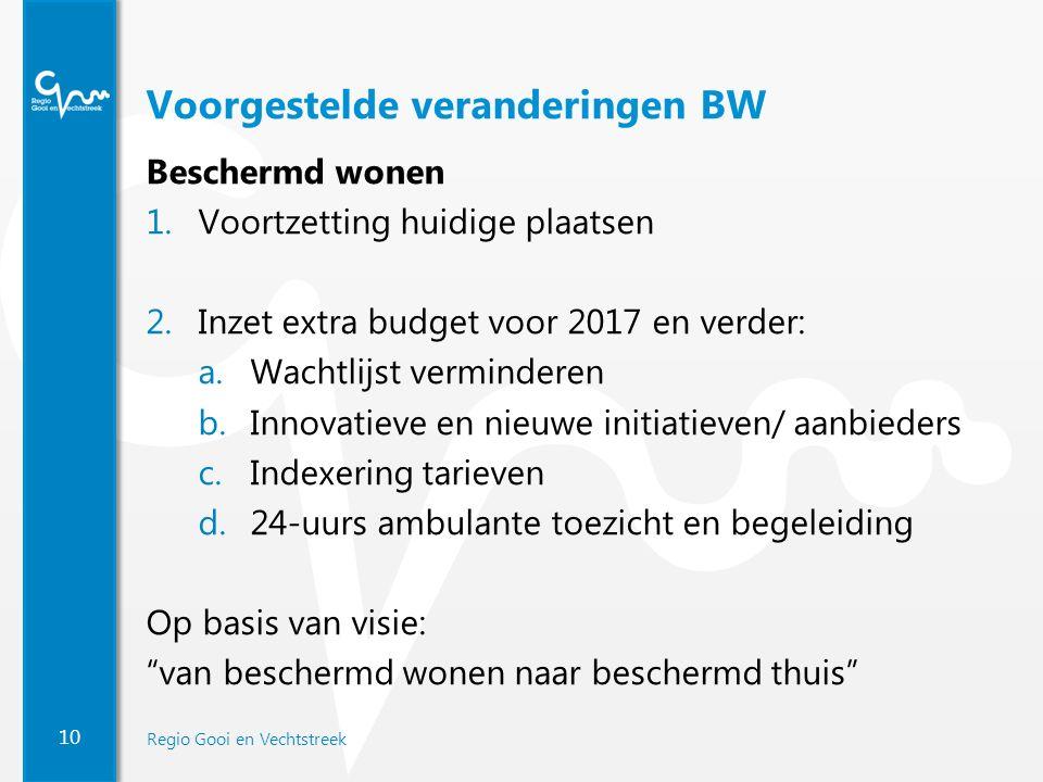 10 Regio Gooi en Vechtstreek Voorgestelde veranderingen BW Beschermd wonen 1.Voortzetting huidige plaatsen 2.Inzet extra budget voor 2017 en verder: a