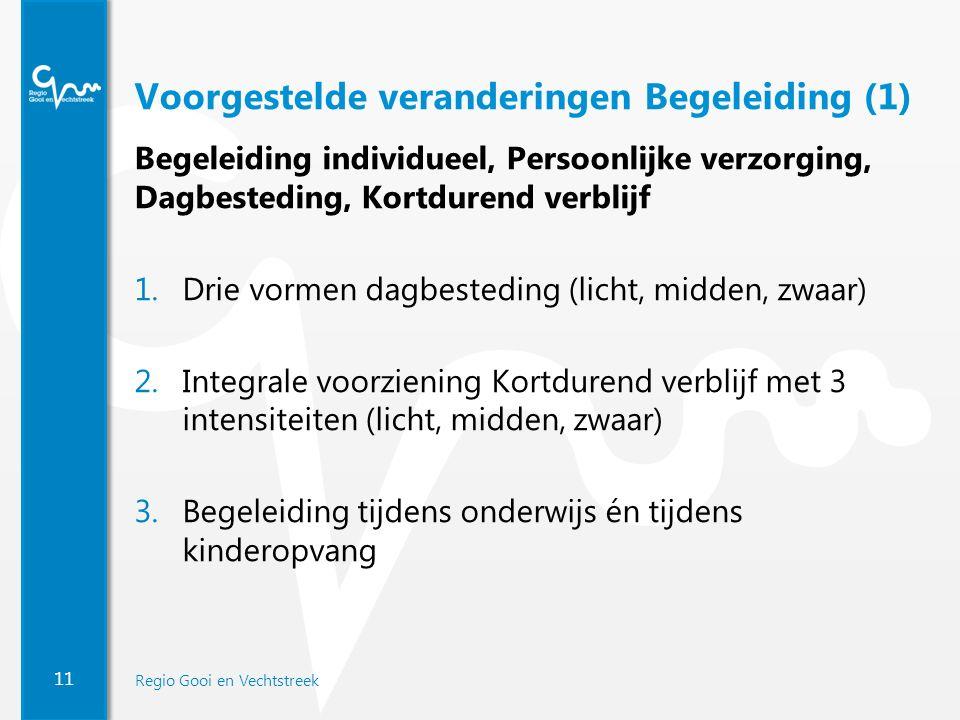 11 Regio Gooi en Vechtstreek Voorgestelde veranderingen Begeleiding (1) Begeleiding individueel, Persoonlijke verzorging, Dagbesteding, Kortdurend ver