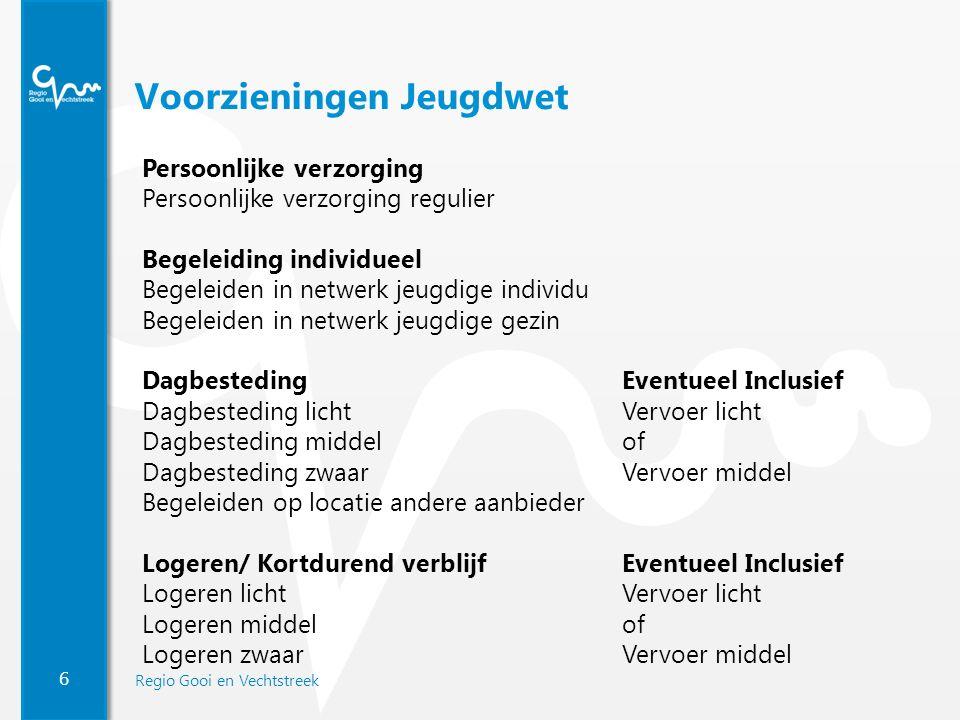 6 Regio Gooi en Vechtstreek Voorzieningen Jeugdwet Persoonlijke verzorging Persoonlijke verzorging regulier Begeleiding individueel Begeleiden in netw