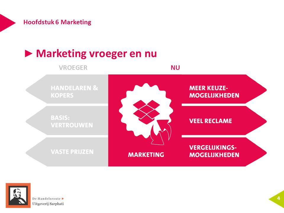 Hoofdstuk 6 Marketing 4 ► Marketing vroeger en nu VROEGERNU