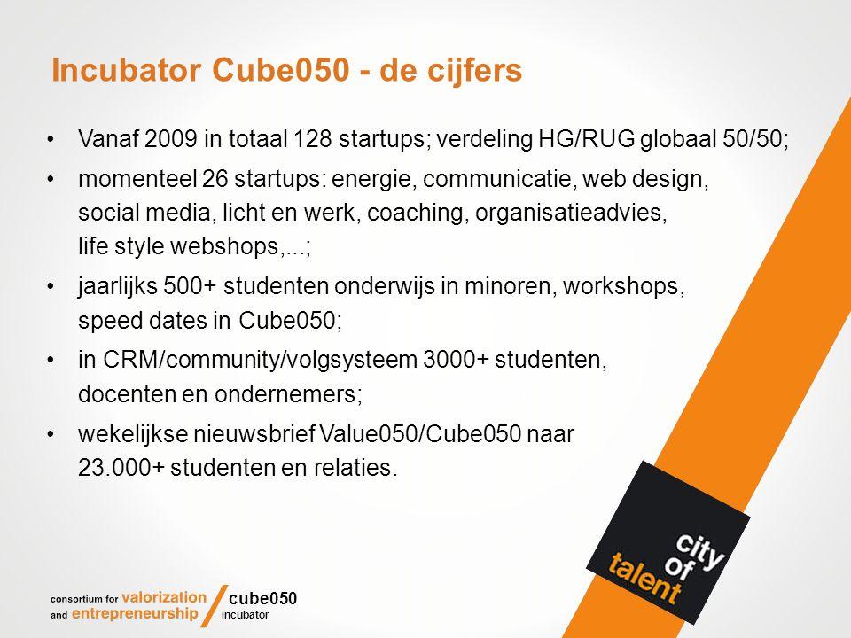 Incubator Cube050 - de cijfers Vanaf 2009 in totaal 128 startups; verdeling HG/RUG globaal 50/50; momenteel 26 startups: energie, communicatie, web design, social media, licht en werk, coaching, organisatieadvies, life style webshops,...; jaarlijks 500+ studenten onderwijs in minoren, workshops, speed dates in Cube050; in CRM/community/volgsysteem 3000+ studenten, docenten en ondernemers; wekelijkse nieuwsbrief Value050/Cube050 naar 23.000+ studenten en relaties.