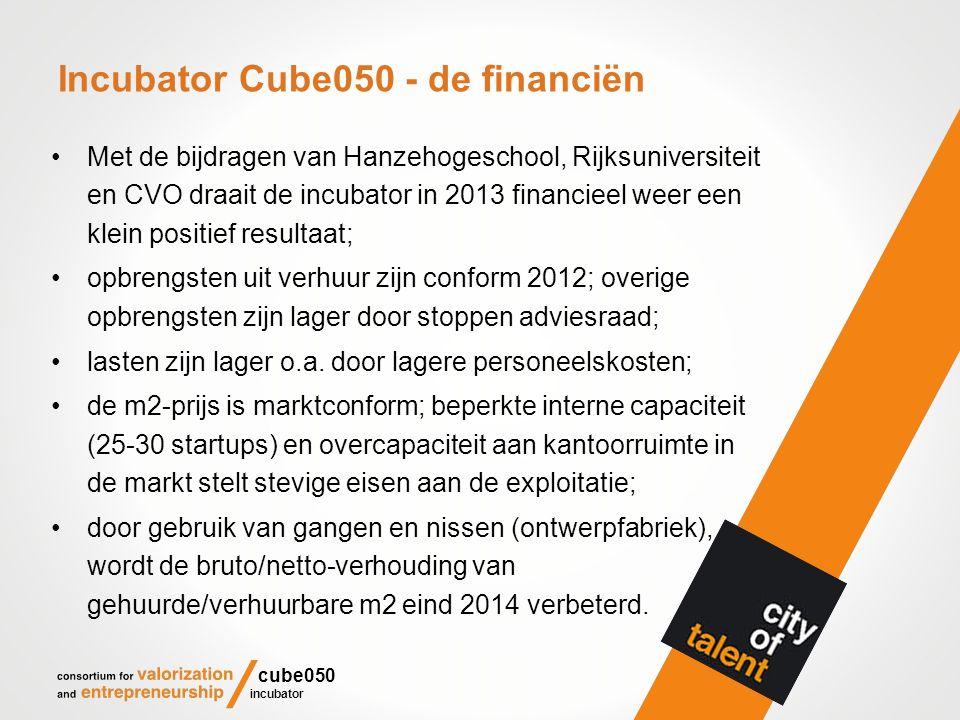 Incubator Cube050 - de financiën Met de bijdragen van Hanzehogeschool, Rijksuniversiteit en CVO draait de incubator in 2013 financieel weer een klein positief resultaat; opbrengsten uit verhuur zijn conform 2012; overige opbrengsten zijn lager door stoppen adviesraad; lasten zijn lager o.a.
