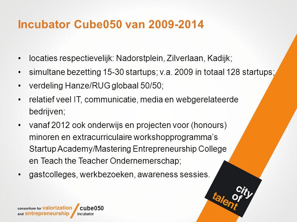 Incubator Cube050 van 2009-2014 locaties respectievelijk: Nadorstplein, Zilverlaan, Kadijk; simultane bezetting 15-30 startups; v.a. 2009 in totaal 12