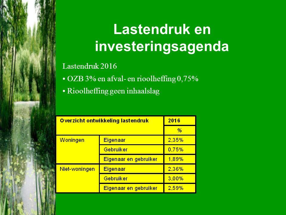 Lastendruk en investeringsagenda Lastendruk 2015 Coelo