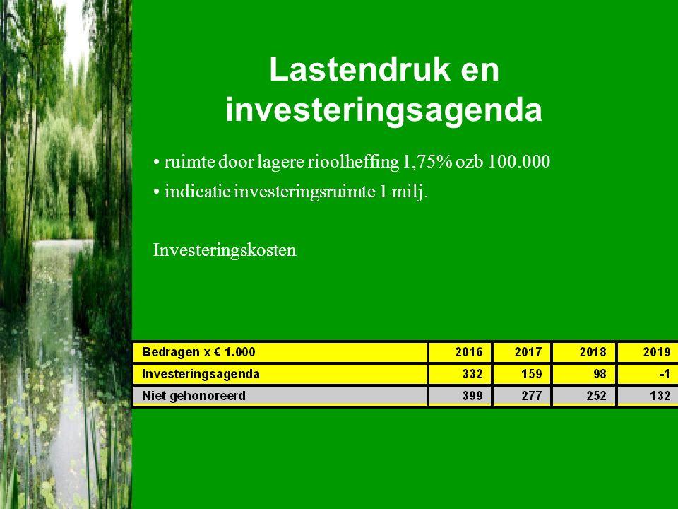 Lastendruk en investeringsagenda resultaat 2016 - 2019