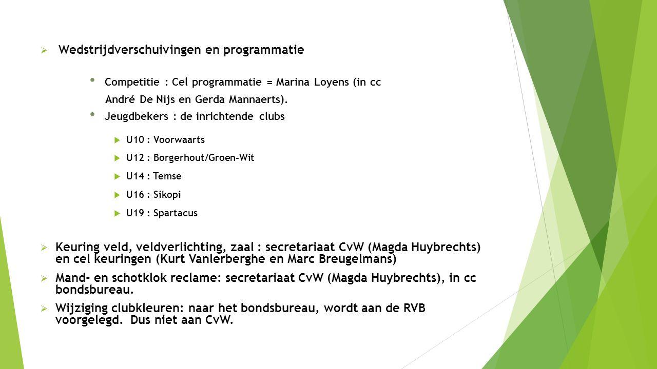  Wedstrijdverschuivingen en programmatie Competitie : Cel programmatie = Marina Loyens (in cc André De Nijs en Gerda Mannaerts). Jeugdbekers : de inr