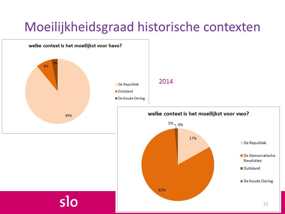 Moeilijkheidsgraad historische contexten 2014 33