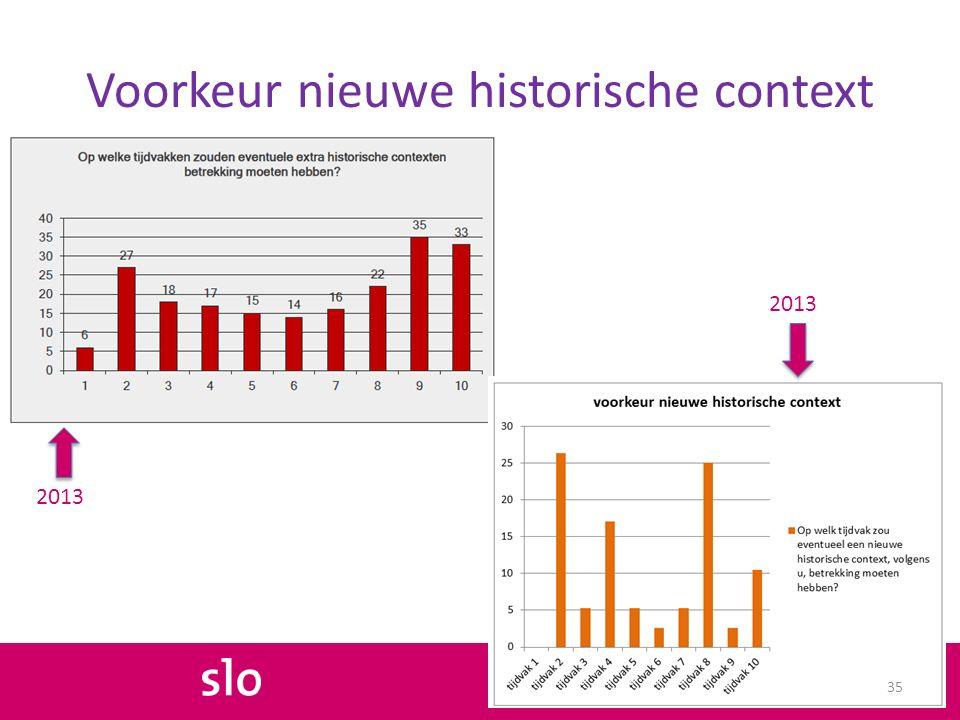 Voorkeur nieuwe historische context 2013 35
