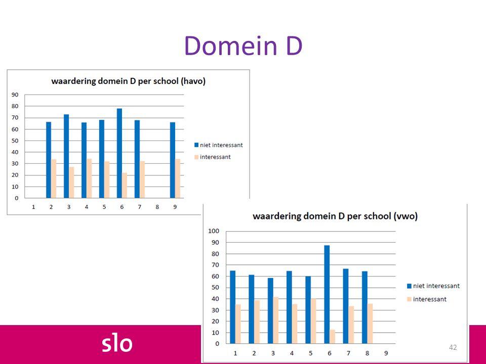 Domein D 42