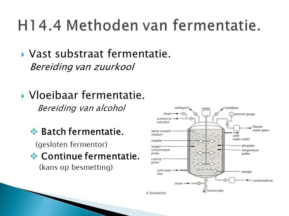  Vast substraat fermentatie. Bereiding van zuurkool  Vloeibaar fermentatie.