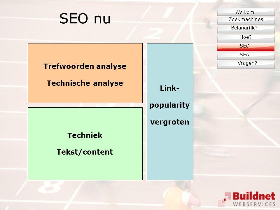 SEO nu Trefwoorden analyse Technische analyse Techniek Tekst/content Link- popularity vergroten Zoekmachines Belangrijk.