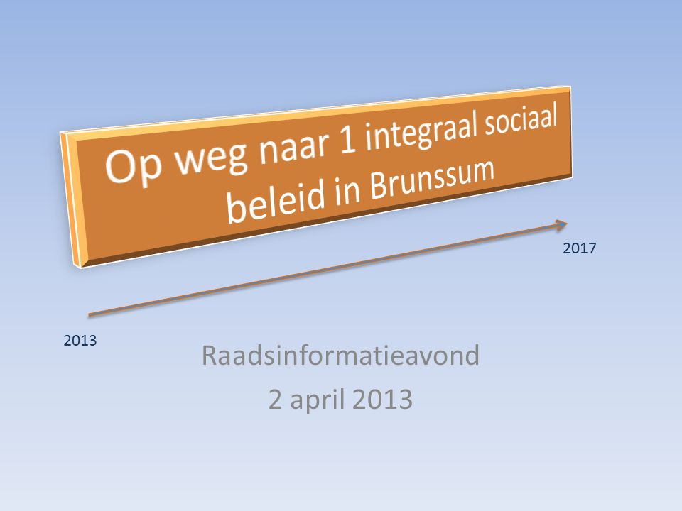Raadsinformatieavond 2 april 2013 2017 2013