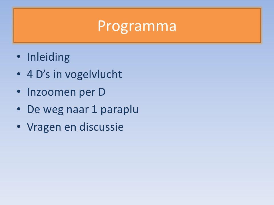 Programma Inleiding 4 D's in vogelvlucht Inzoomen per D De weg naar 1 paraplu Vragen en discussie