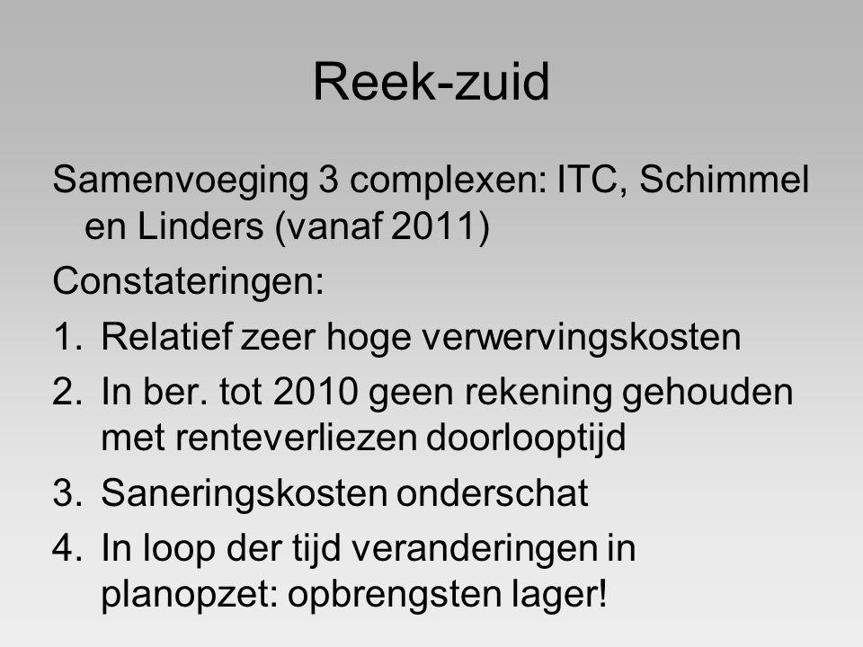 Reek-zuid Samenvoeging 3 complexen: ITC, Schimmel en Linders (vanaf 2011) Constateringen: 1.Relatief zeer hoge verwervingskosten 2.In ber.