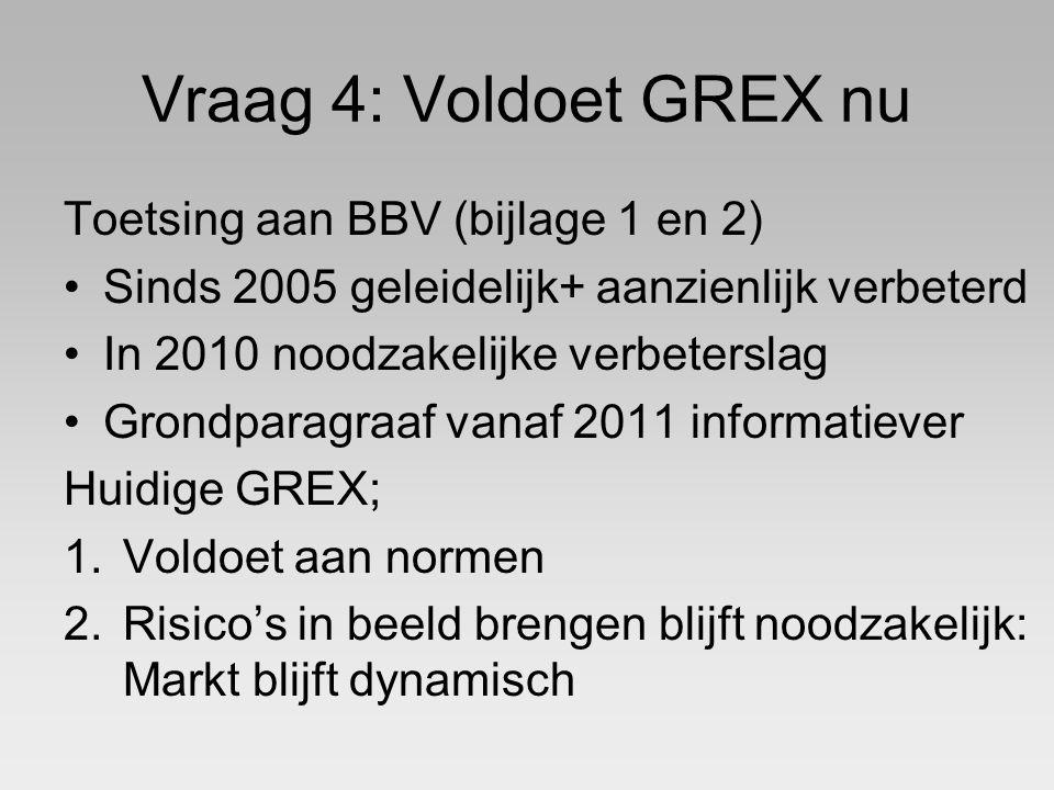 Vraag 4: Voldoet GREX nu Toetsing aan BBV (bijlage 1 en 2) Sinds 2005 geleidelijk+ aanzienlijk verbeterd In 2010 noodzakelijke verbeterslag Grondparagraaf vanaf 2011 informatiever Huidige GREX; 1.Voldoet aan normen 2.Risico's in beeld brengen blijft noodzakelijk: Markt blijft dynamisch