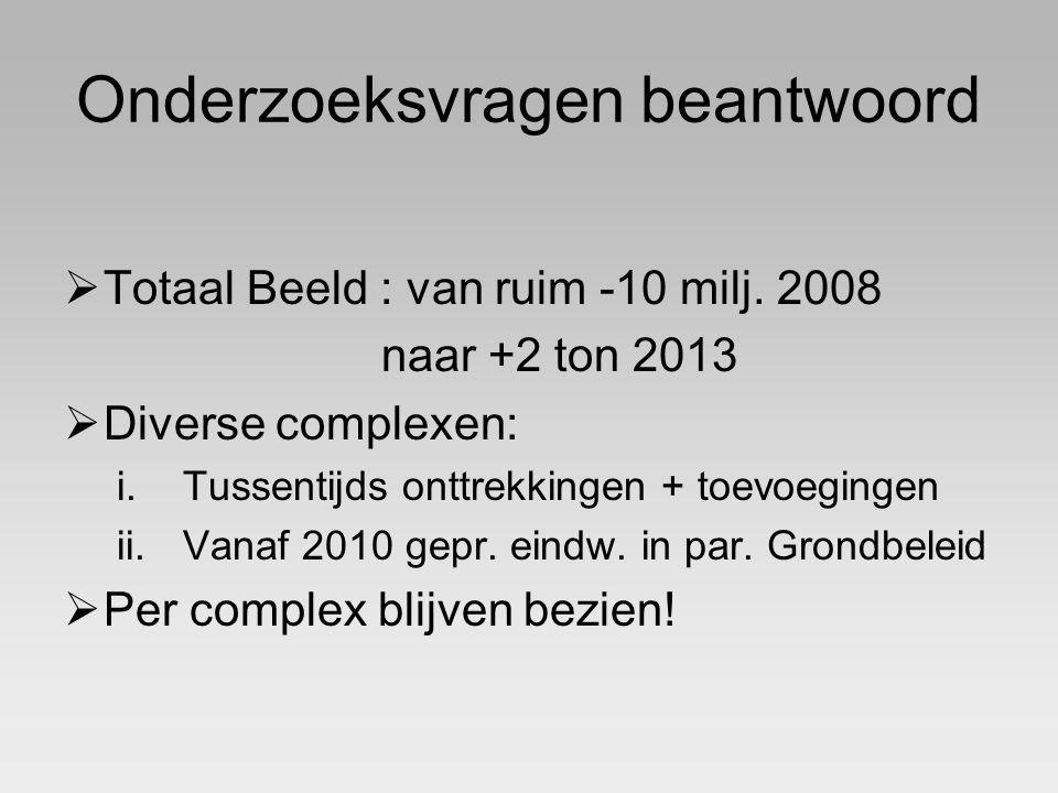 Onderzoeksvragen beantwoord  Totaal Beeld : van ruim -10 milj.