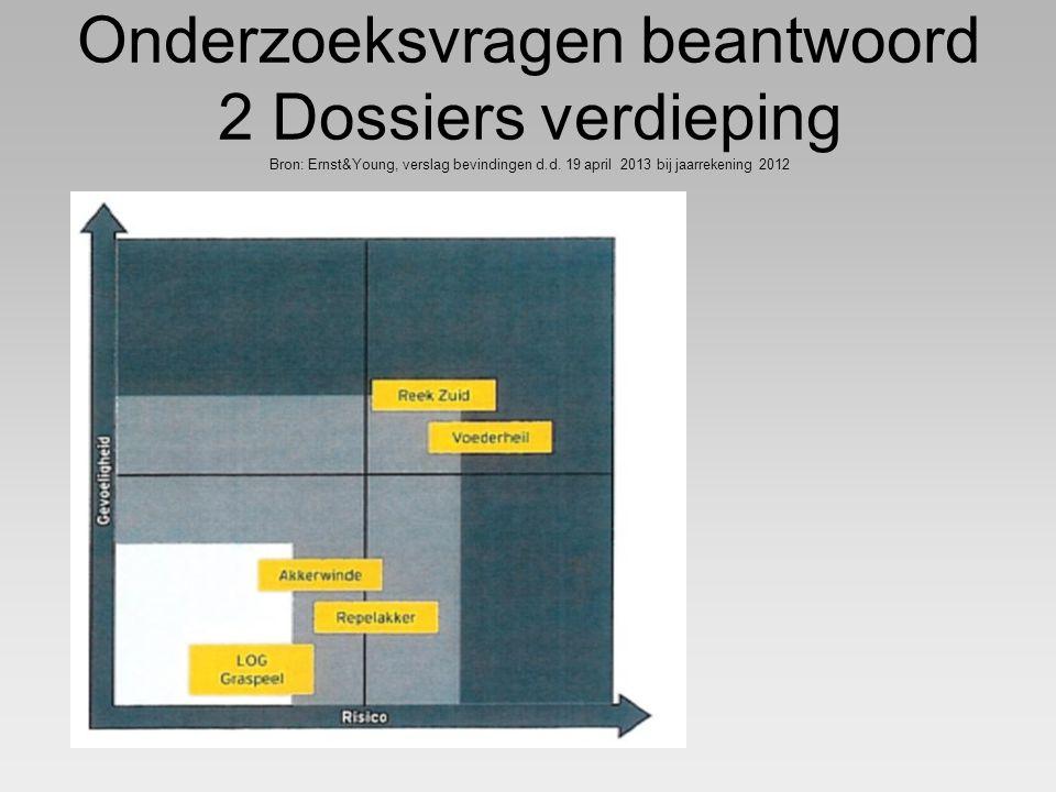 Onderzoeksvragen beantwoord 2 Dossiers verdieping Bron: Ernst&Young, verslag bevindingen d.d.