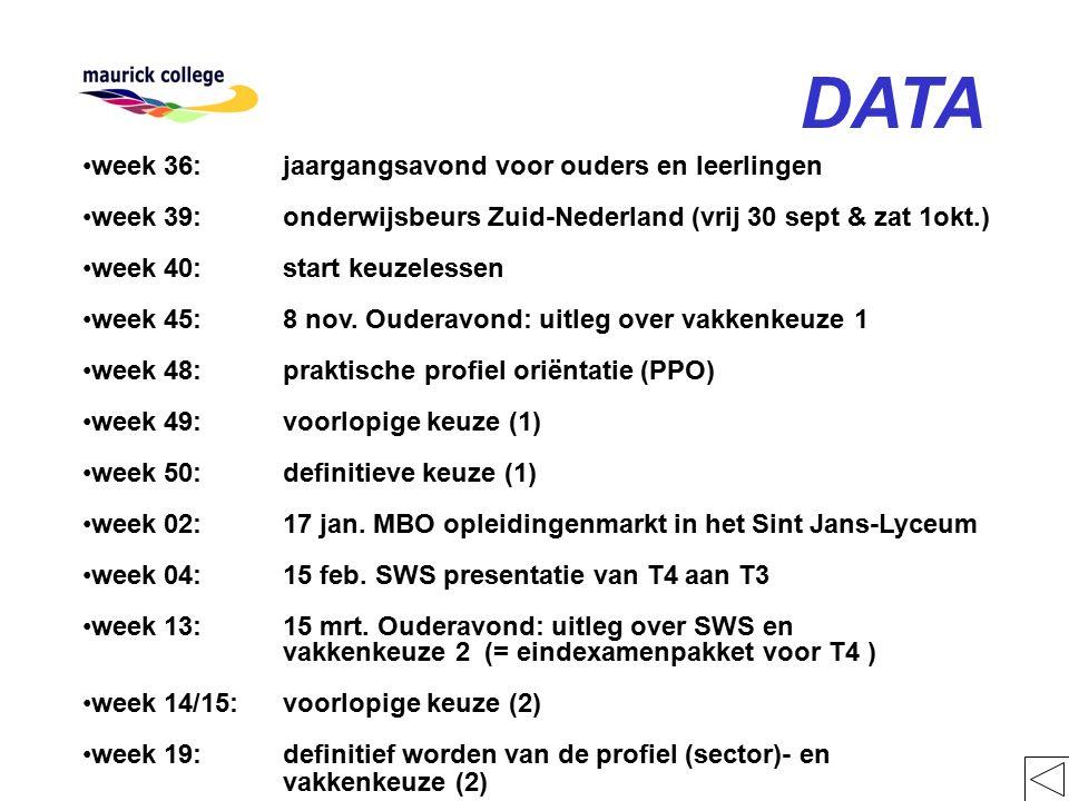 week 36:jaargangsavond voor ouders en leerlingen week 39: onderwijsbeurs Zuid-Nederland (vrij 30 sept & zat 1okt.) week 40: start keuzelessen week 45: