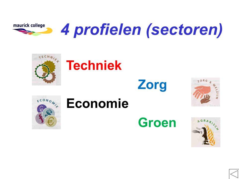 Techniek Zorg Economie Groen 4 profielen (sectoren)