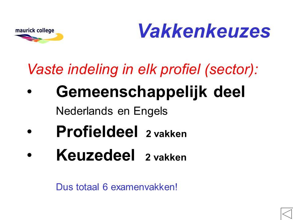 Vakkenkeuzes Vaste indeling in elk profiel (sector): Gemeenschappelijk deel Nederlands en Engels Profieldeel 2 vakken Keuzedeel 2 vakken Dus totaal 6