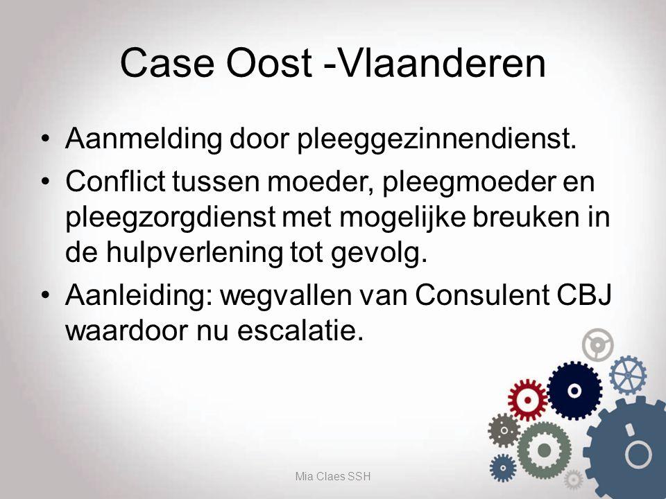 Case Oost -Vlaanderen Aanmelding door pleeggezinnendienst. Conflict tussen moeder, pleegmoeder en pleegzorgdienst met mogelijke breuken in de hulpverl