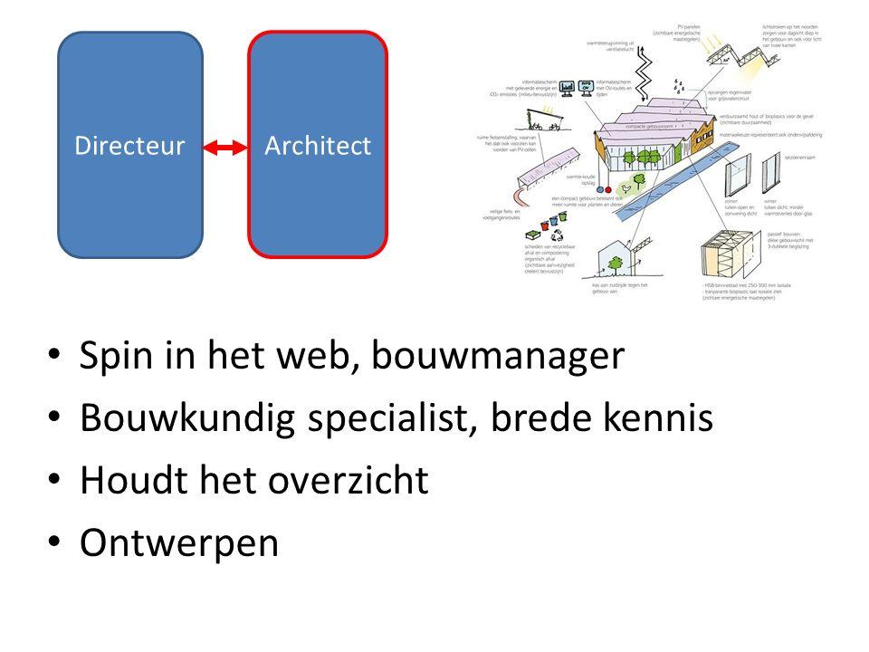Directeur Architect Spin in het web, bouwmanager Bouwkundig specialist, brede kennis Houdt het overzicht Ontwerpen