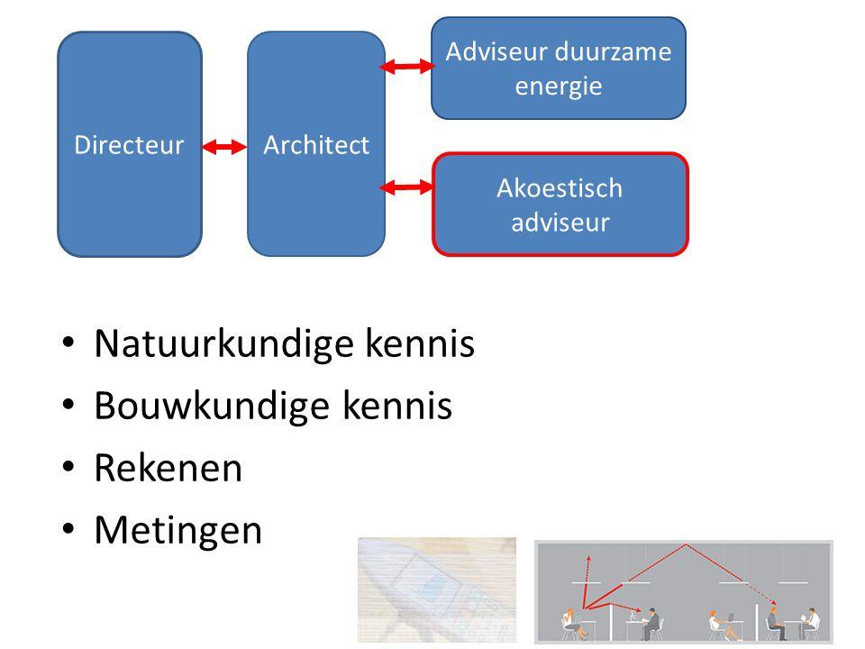 Directeur Architect Adviseur duurzame energie Akoestisch adviseur Natuurkundige kennis Bouwkundige kennis Rekenen Metingen