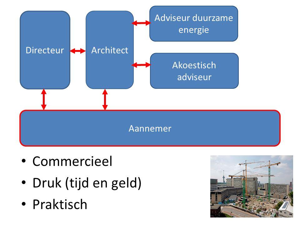 Directeur Architect Adviseur duurzame energie Akoestisch adviseur Aannemer Commercieel Druk (tijd en geld) Praktisch