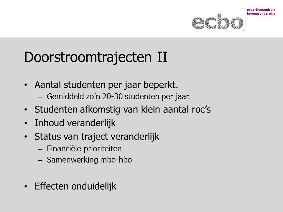 Aantal studenten per jaar beperkt. – Gemiddeld zo'n 20-30 studenten per jaar.