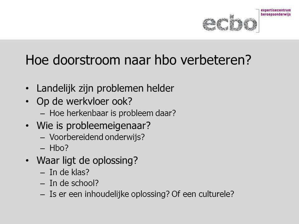 Landelijk zijn problemen helder Op de werkvloer ook.