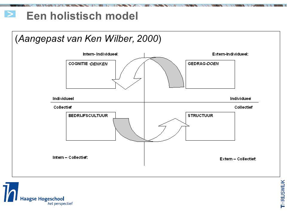 Een holistisch model (Aangepast van Ken Wilber, 2000)