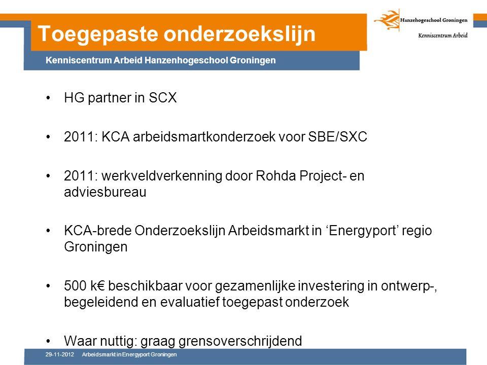 29-11-2012Arbeidsmarkt in Energyport Groningen HG partner in SCX 2011: KCA arbeidsmartkonderzoek voor SBE/SXC 2011: werkveldverkenning door Rohda Project- en adviesbureau KCA-brede Onderzoekslijn Arbeidsmarkt in 'Energyport' regio Groningen 500 k€ beschikbaar voor gezamenlijke investering in ontwerp-, begeleidend en evaluatief toegepast onderzoek Waar nuttig: graag grensoverschrijdend Toegepaste onderzoekslijn Kenniscentrum Arbeid Hanzenhogeschool Groningen