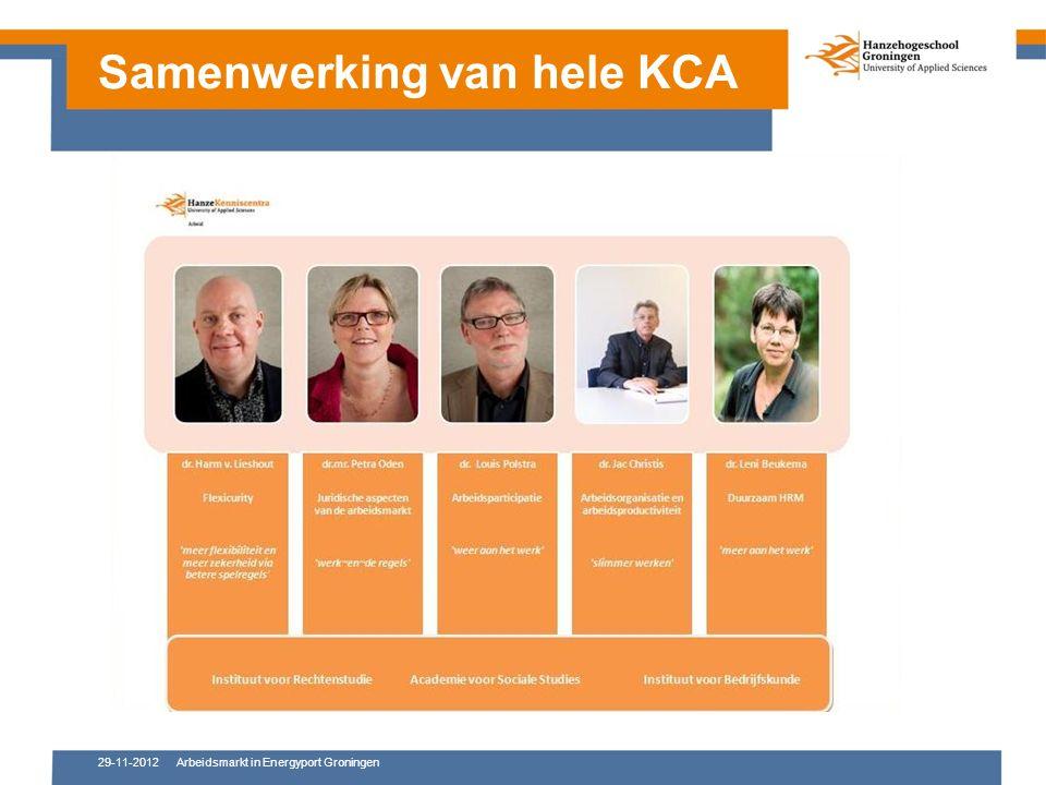 29-11-2012Arbeidsmarkt in Energyport Groningen Samenwerking van hele KCA