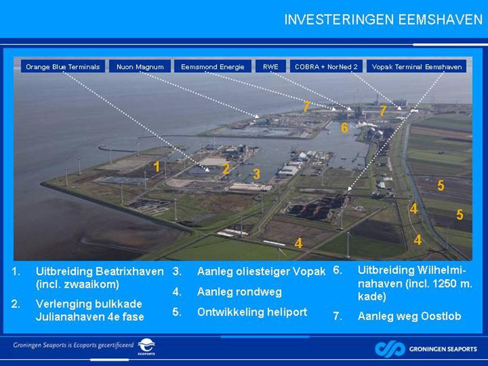 29-11-2012Arbeidsmarkt in Energyport Groningen TEKST AANPASSEN Ondertitel of andere uitleg