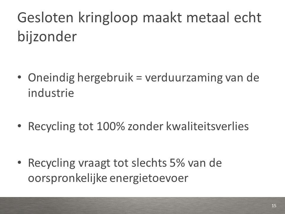 Gesloten kringloop maakt metaal echt bijzonder Oneindig hergebruik = verduurzaming van de industrie Recycling tot 100% zonder kwaliteitsverlies Recycling vraagt tot slechts 5% van de oorspronkelijke energietoevoer 15