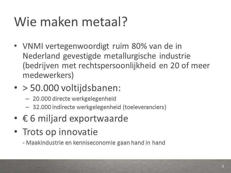 Wie maken metaal.