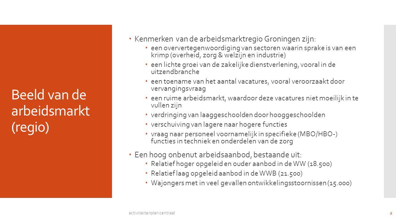 Beeld van de arbeidsmarkt (regio)  Kenmerken van de arbeidsmarktregio Groningen zijn:  een oververtegenwoordiging van sectoren waarin sprake is van een krimp (overheid, zorg & welzijn en industrie)  een lichte groei van de zakelijke dienstverlening, vooral in de uitzendbranche  een toename van het aantal vacatures, vooral veroorzaakt door vervangingsvraag  een ruime arbeidsmarkt, waardoor deze vacatures niet moeilijk in te vullen zijn  verdringing van laaggeschoolden door hooggeschoolden  verschuiving van lagere naar hogere functies  vraag naar personeel voornamelijk in specifieke (MBO/HBO-) functies in techniek en onderdelen van de zorg  Een hoog onbenut arbeidsaanbod, bestaande uit:  Relatief hoger opgeleid en ouder aanbod in de WW (18.500)  Relatief laag opgeleid aanbod in de WWB (21.500)  Wajongers met in veel gevallen ontwikkelingsstoornissen (15.000) activiteitenplan centraal 2
