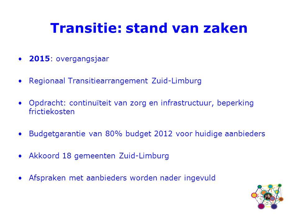Transitie: stand van zaken 2015: overgangsjaar Regionaal Transitiearrangement Zuid-Limburg Opdracht: continuïteit van zorg en infrastructuur, beperkin