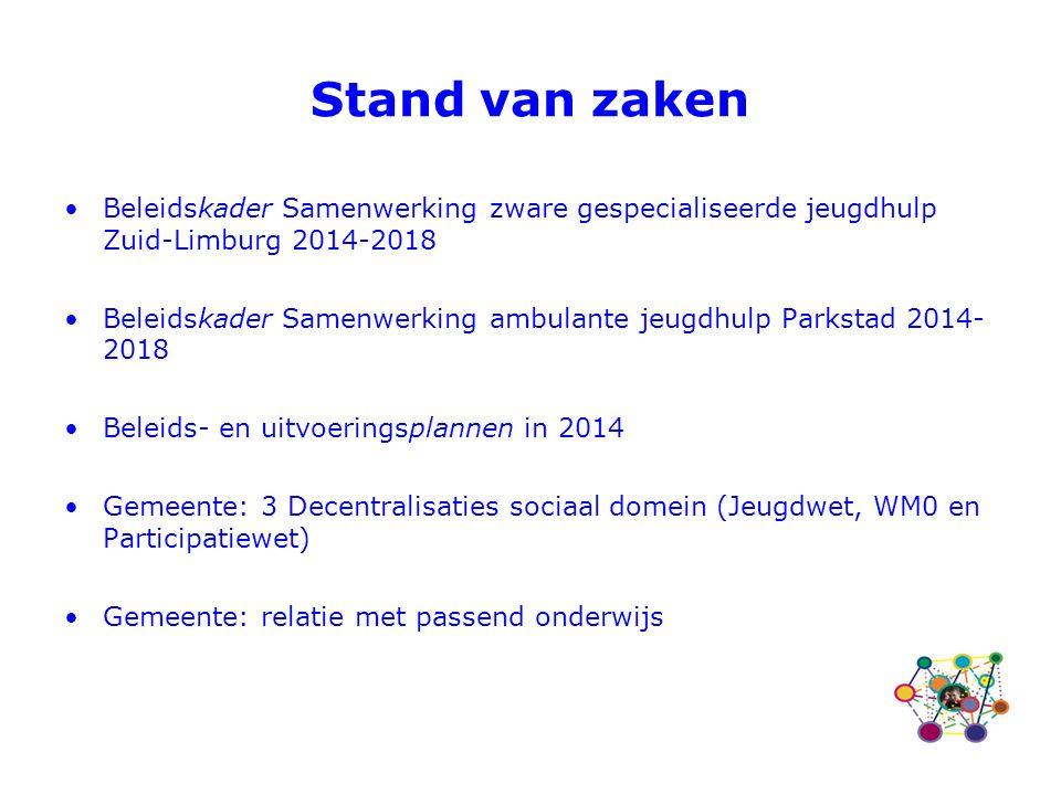 Stand van zaken Beleidskader Samenwerking zware gespecialiseerde jeugdhulp Zuid-Limburg 2014-2018 Beleidskader Samenwerking ambulante jeugdhulp Parkst