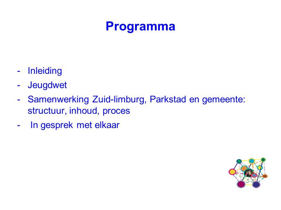 Programma -Inleiding -Jeugdwet -Samenwerking Zuid-limburg, Parkstad en gemeente: structuur, inhoud, proces - In gesprek met elkaar