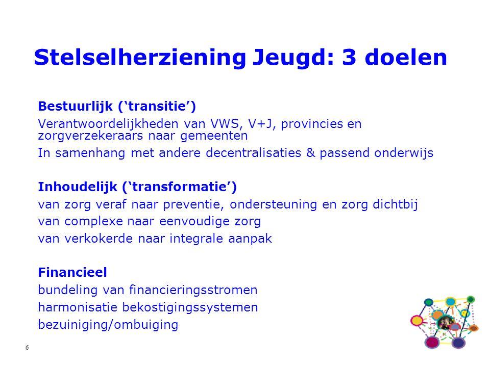 Stelselherziening Jeugd: 3 doelen Bestuurlijk ('transitie') Verantwoordelijkheden van VWS, V+J, provincies en zorgverzekeraars naar gemeenten In samenhang met andere decentralisaties & passend onderwijs Inhoudelijk ('transformatie') van zorg veraf naar preventie, ondersteuning en zorg dichtbij van complexe naar eenvoudige zorg van verkokerde naar integrale aanpak Financieel bundeling van financieringsstromen harmonisatie bekostigingssystemen bezuiniging/ombuiging 6