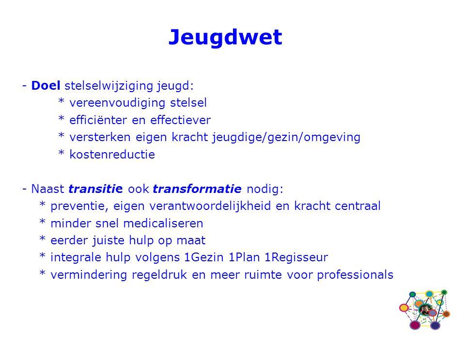 Jeugdwet - Doel stelselwijziging jeugd: * vereenvoudiging stelsel * efficiënter en effectiever * versterken eigen kracht jeugdige/gezin/omgeving * kos