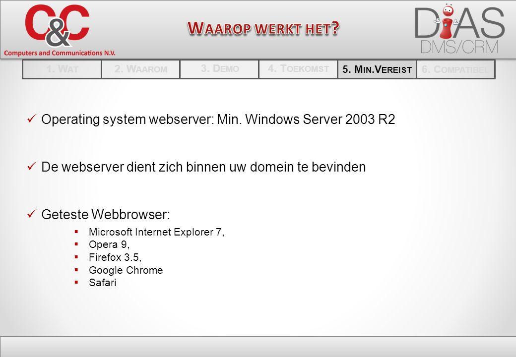 Operating system webserver: Min.