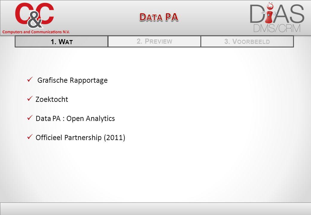 1. W AT Grafische Rapportage Zoektocht Data PA : Open Analytics Officieel Partnership (2011) 2.