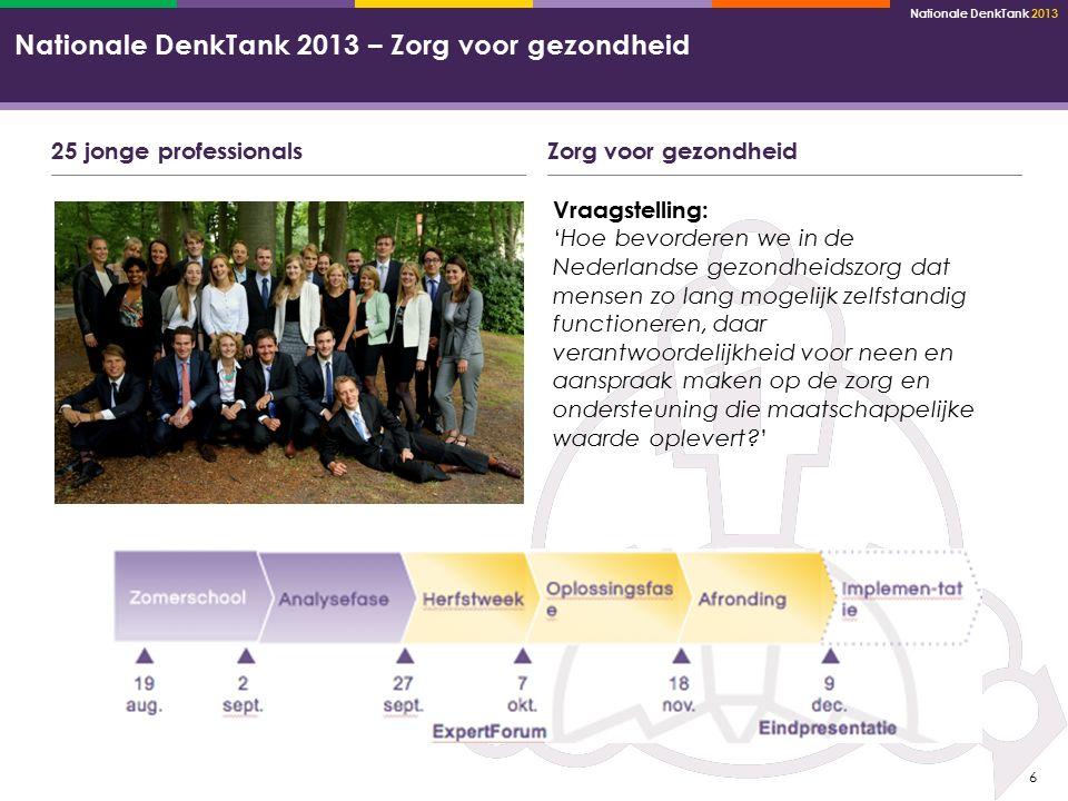 Nationale DenkTank 2013 6 Nationale DenkTank 2013 – Zorg voor gezondheid 25 jonge professionalsZorg voor gezondheid Vraagstelling: 'Hoe bevorderen we