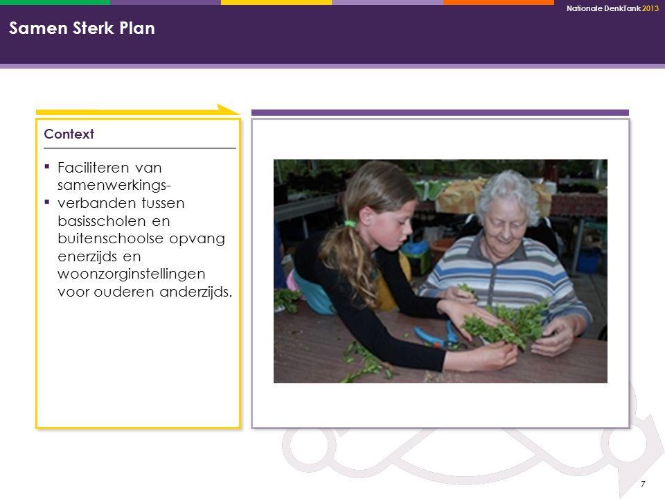 Nationale DenkTank 2013 7 Samen Sterk Plan Context ▪ Faciliteren van samenwerkings- ▪ verbanden tussen basisscholen en buitenschoolse opvang enerzijds en woonzorginstellingen voor ouderen anderzijds.