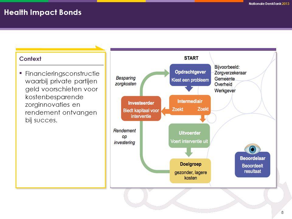 Nationale DenkTank 2013 8 Health Impact Bonds Context ▪ Financieringsconstructie waarbij private partijen geld voorschieten voor kostenbesparende zorg