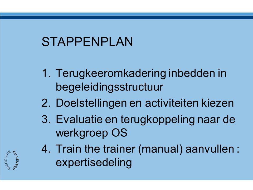 STAPPENPLAN 1.Terugkeeromkadering inbedden in begeleidingsstructuur 2.Doelstellingen en activiteiten kiezen 3.Evaluatie en terugkoppeling naar de werkgroep OS 4.Train the trainer (manual) aanvullen : expertisedeling