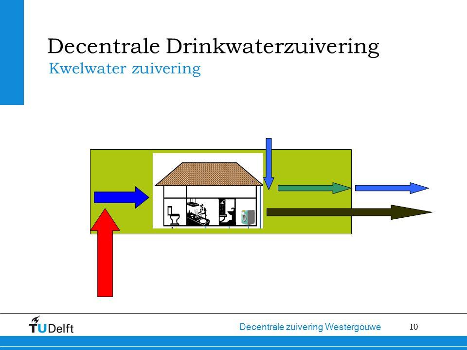 10 Decentrale zuivering Westergouwe Decentrale Drinkwaterzuivering Kwelwater zuivering